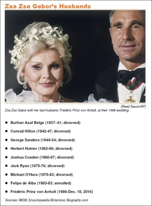 IMAGE: Chart of Zsa Zsa Gabor's husbands (NBC News)