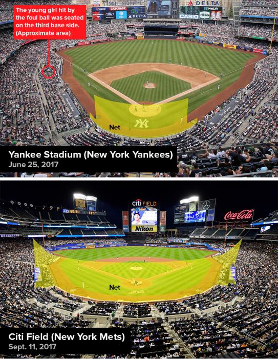 Image: Safety netting at Yankee Stadium and Citi Field