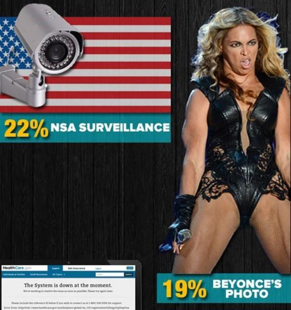 Not Beyonce's best look.