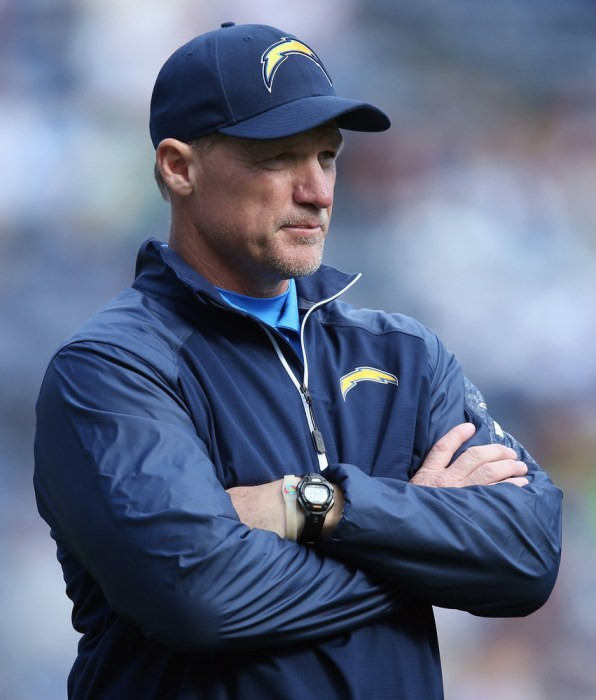 San Diego Chargers Head Coaches: Prankster Who Hoaxed Top NFL, NBA Coaches Charged With
