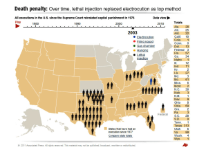 FDA helped states obtain lethal-injection drugs - US news