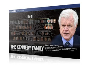 The Kennedys: Portrait of an American dynasty - TODAY News ...
