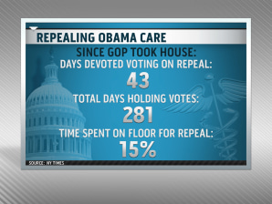 Voting to repeal health care ... again?!
