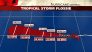 The latest forecast path and wind speeds for Tropical Storm Flossie from the National Hurricane Center.