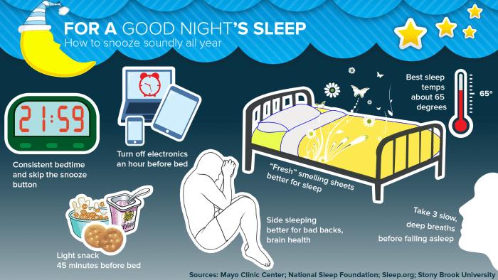 INFOGRAPHIC-good-night-sleep-today-160223
