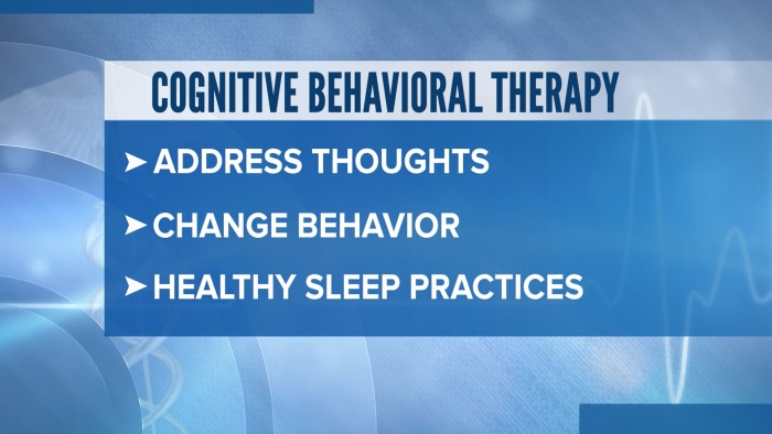 cognitive behavorial therapy for insomnia