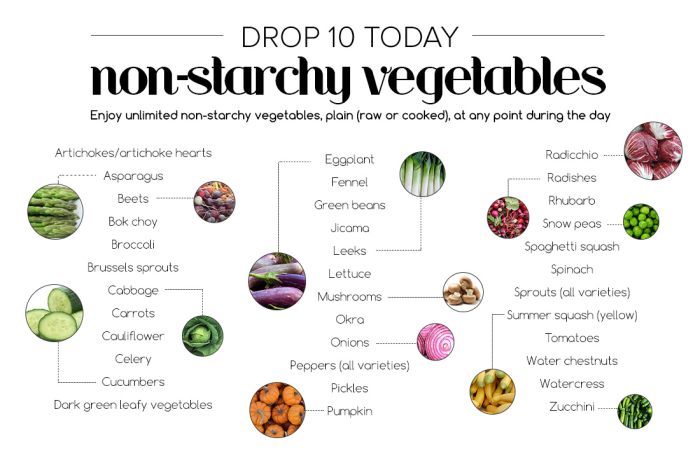 non starchy vegetables list pdf