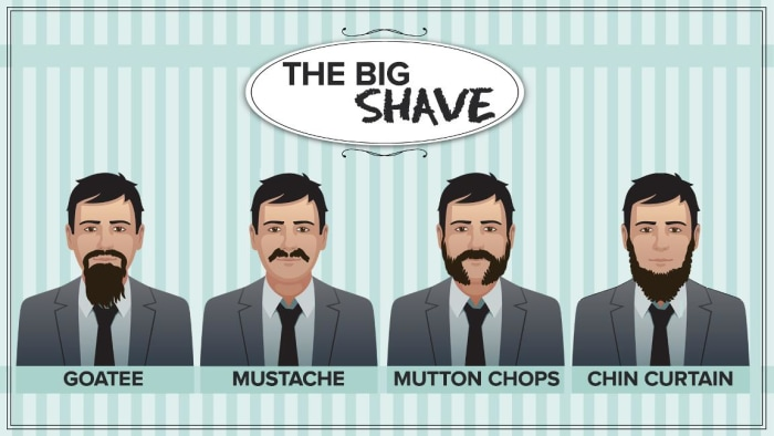 Image: The Big Shave