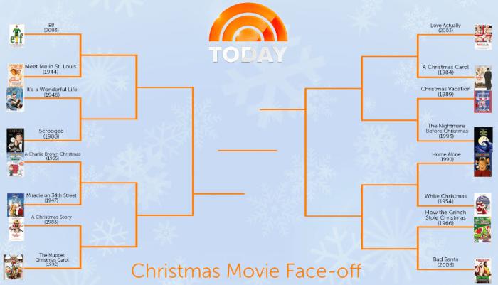 Christmas movie face-off bracket
