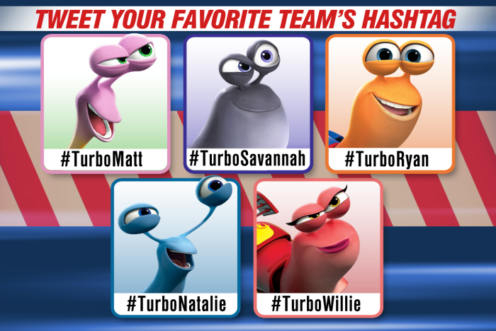 Tweet for your favorite TURBO team.
