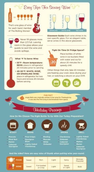 Batterball wine infographic