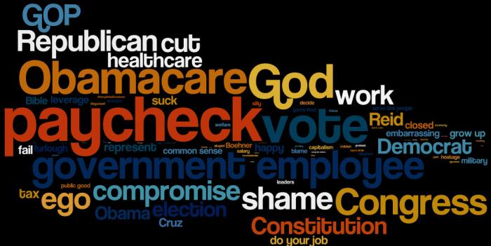 #DearCongress word cloud