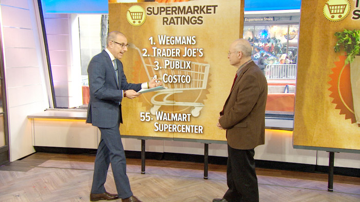 Consumer Reports reveals its supermarket ratings on TODAY.
