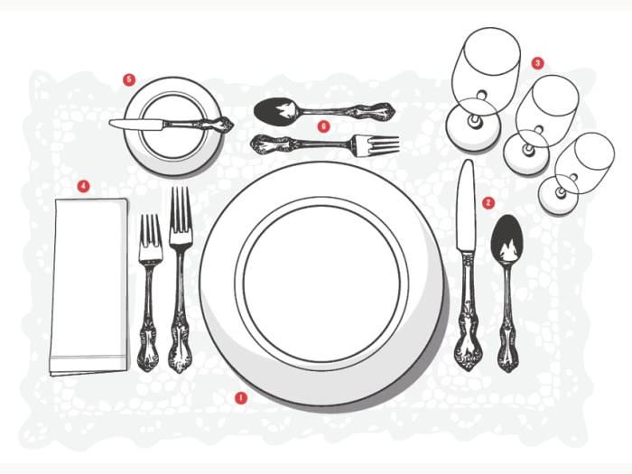 Dinner Table Setting Proper Setting : How to Set a Table - TODAY.com