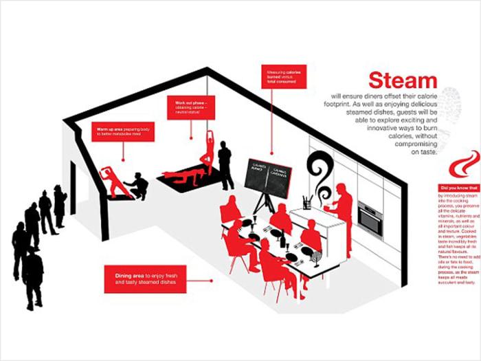 Restaurant Steam Promises Zero-Calorie Meal