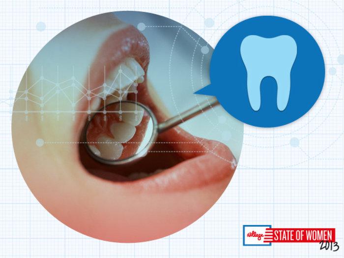 Dental Health in Women