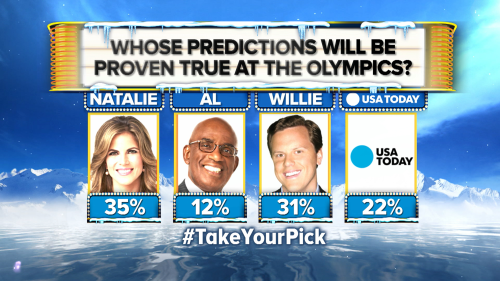 Take Your Pick, Natalie Morales, Al Roker, Willie Geist, USA TODAY