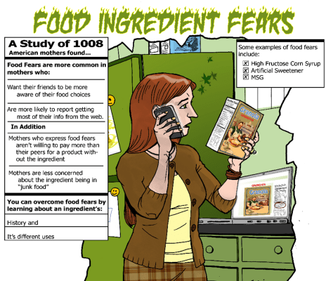 Food ingredient fears illustration