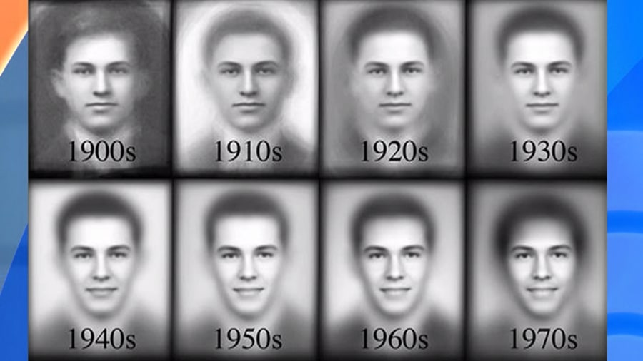 To smile or not to smile? The evolution of faces in photos over 100 years