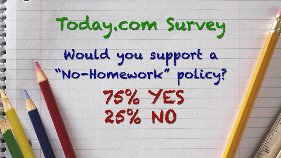 High school no homework policy