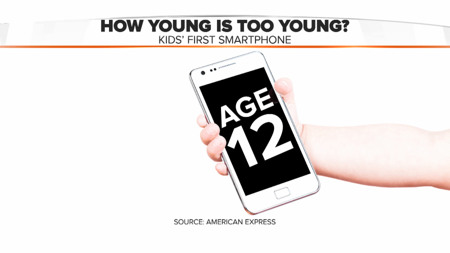 parents should trust their teenagers with a cell phone The first cell phone: rules for responsibility research shows that virtually all kids who are allowed to keep their cell phone in their room overnight will answer a late-night text their parents agree.