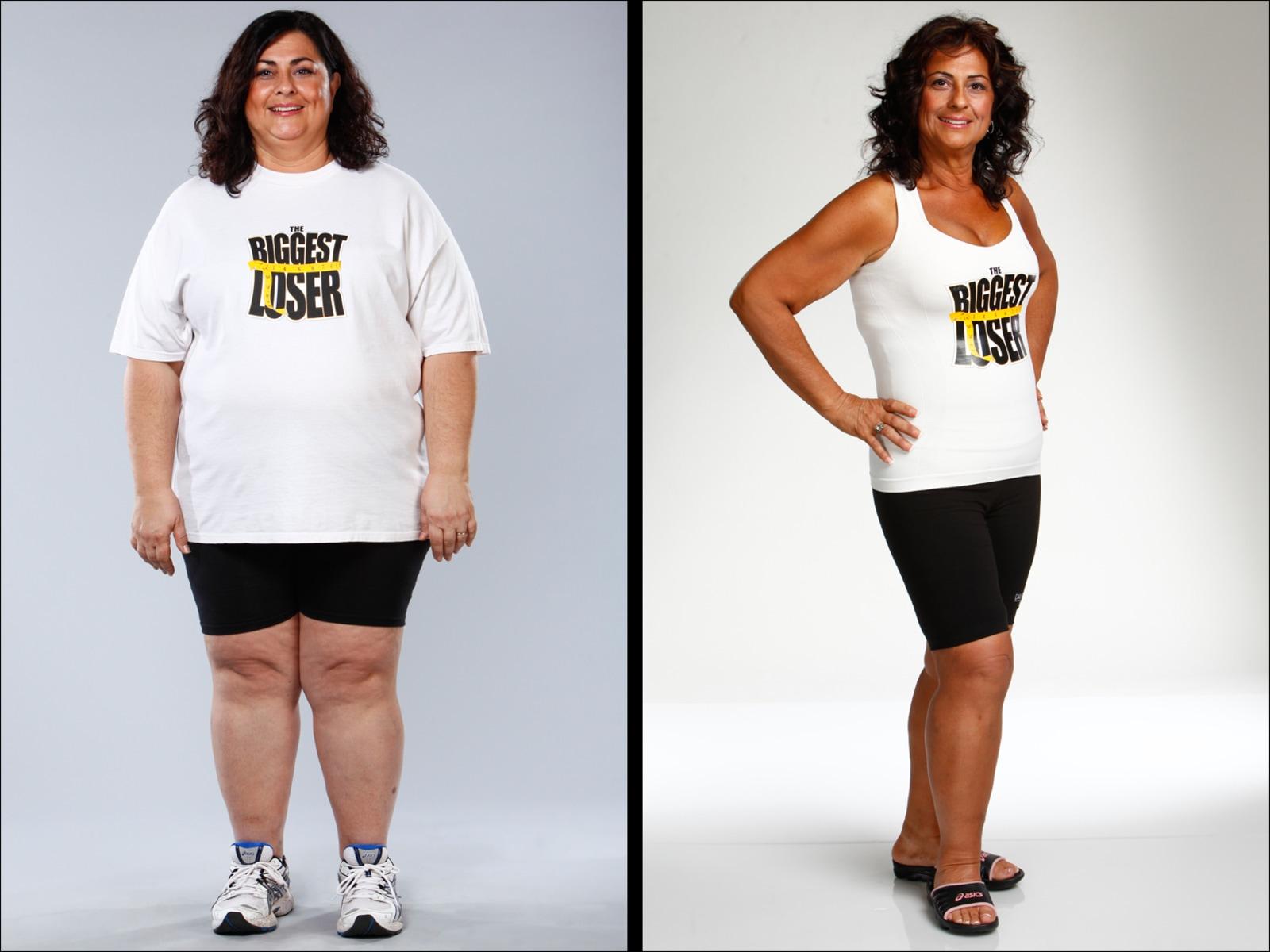 Диета Дюкана этапы как рассчитать вес официальный сайт