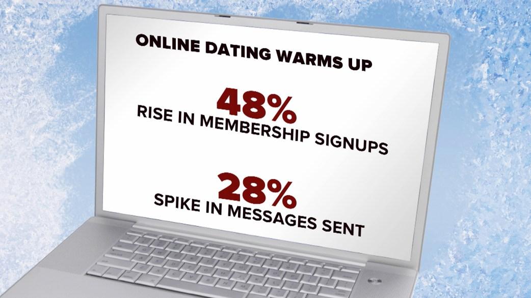 Dating Snap