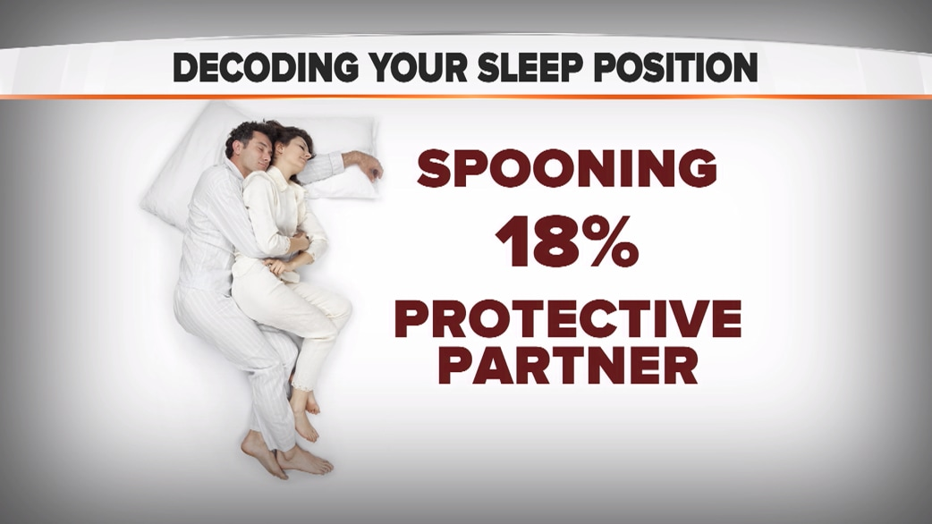 What Your Sleep Position Says About Relationship