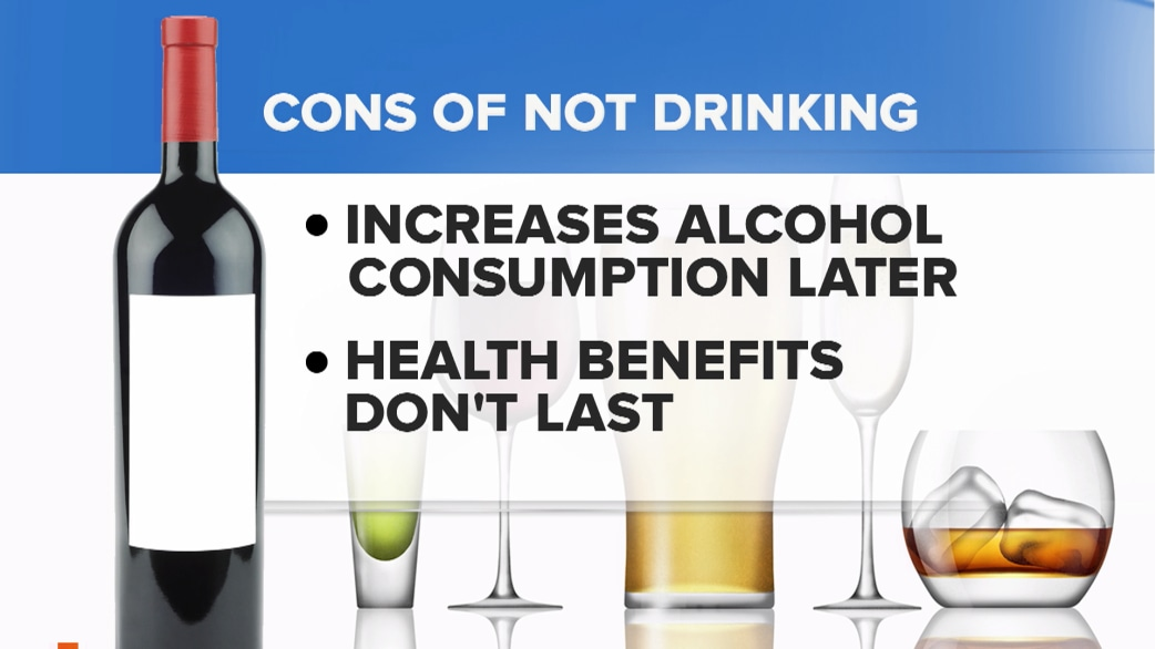defining the pros and cons of alcohol drinking Read the pros and cons of the debate alcohol  i think alcohol should be banned for many  people who drink just one beer are more likely to keep drinking,.