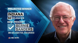 Sanders Wins Indiana as Clinton Looks to November