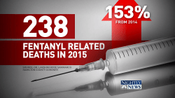 Fentanyl: It's Much Stronger than Heroin and Far More Dangerous
