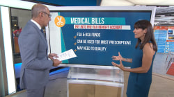 How to cut your health care bills and prescription costs