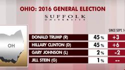 Battleground polls show 'deep inner turmoil'