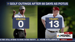 Trump's 13 Golf Outings as President