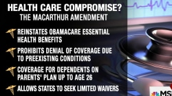 GOP Moderates Propose Health Care Compromise to Conservatives