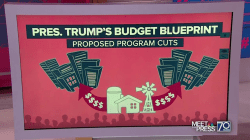 Trump Plan Could Lower Taxes, But Spending Cuts Would Hurt His Voters