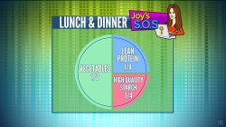 How to easily measure food groups at each meal: Joy Bauer's Diet SOS
