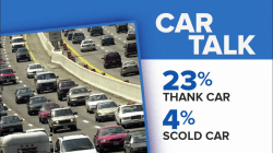 42 percent of people name their cars, survey says