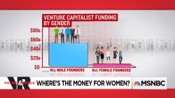 Where's the VC Funding for Women?