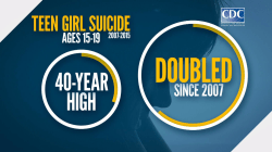 Suicide rates for teen girls have doubled: Are smartphones to blame?