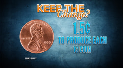 Should the US do away with the penny? Matt Lauer votes yes