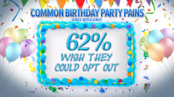 Parents share anxiety over throwing kids' birthday parties