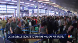 How to Avoid the Holiday Travel Headache