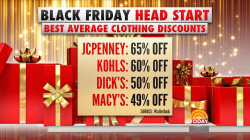 Black Friday deals: What to buy, and where to shop early