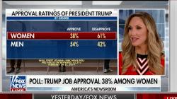 Can Trump repair his poll numbers among women?