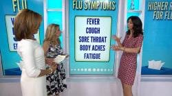 Is it too late to get the flu shot?