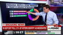 First Indiana Exit Polls