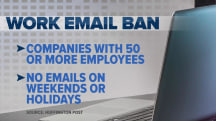 Weekend work emails are now banned in France