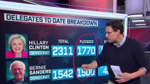 What's the magic number in the Dem race?