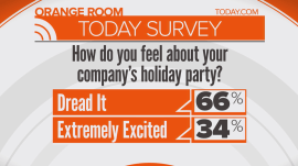 Company holiday party do's and don'ts: How about that third glass of wine?